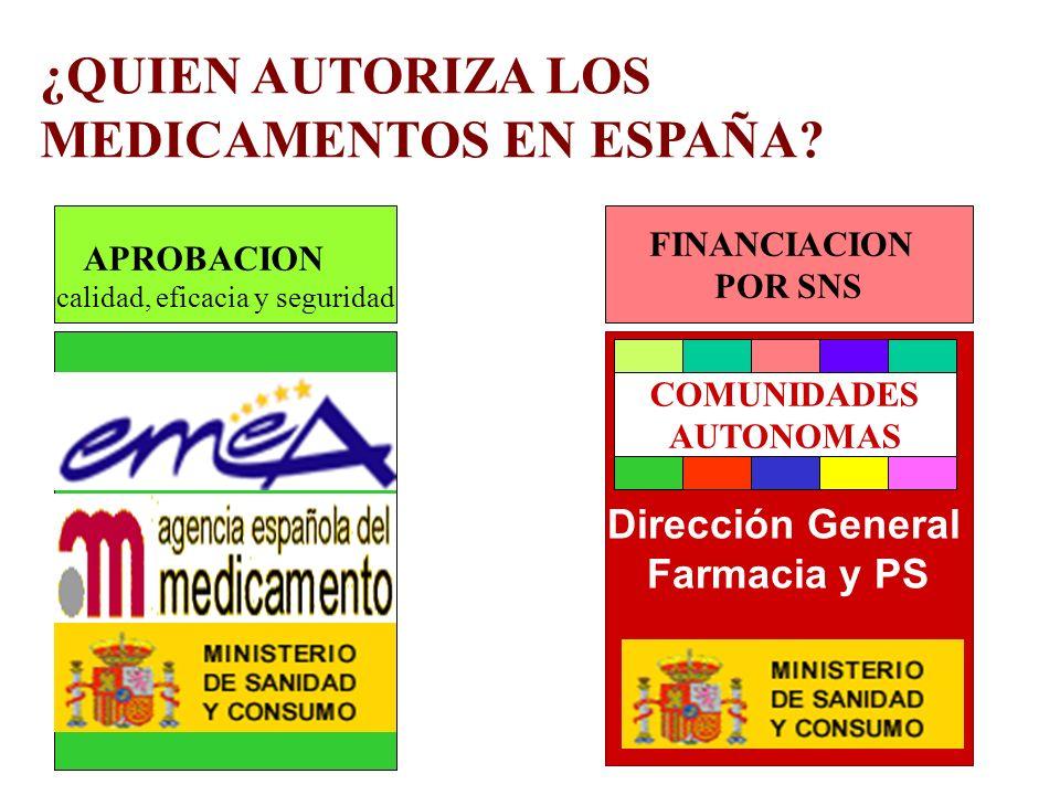 Dirección General Farmacia y PS ¿QUIEN AUTORIZA LOS MEDICAMENTOS EN ESPAÑA? APROBACION calidad, eficacia y seguridad FINANCIACION POR SNS COMUNIDADES