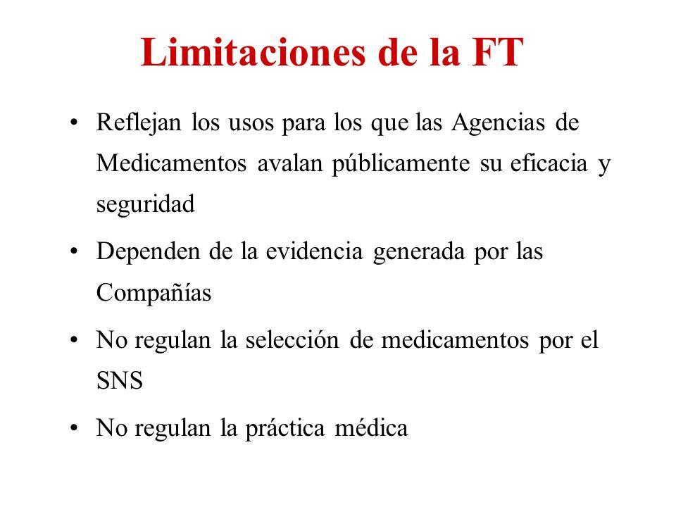 Limitaciones de la FT Reflejan los usos para los que las Agencias de Medicamentos avalan públicamente su eficacia y seguridad Dependen de la evidencia