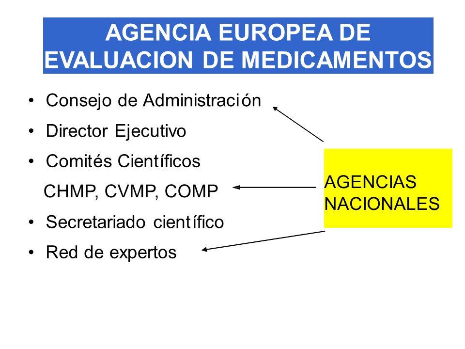 AGENCIA EUROPEA DE EVALUACION DE MEDICAMENTOS ConsejodeAdministración DirectorEjecutivo Comités Científicos AGENCIAS NACIONALES CHMP, CVMP, COMP Secre