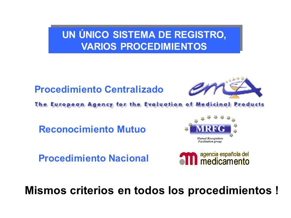 UN ÚNICO SISTEMA DE REGISTRO, VARIOS PROCEDIMIENTOS UN ÚNICO SISTEMA DE REGISTRO, VARIOS PROCEDIMIENTOS Procedimiento Centralizado Reconocimiento Mutu