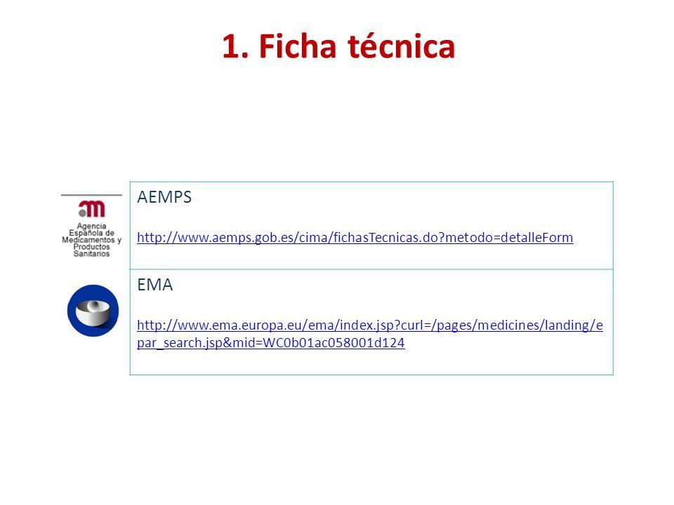 1. Ficha técnica AEMPS http://www.aemps.gob.es/cima/fichasTecnicas.do?metodo=detalleForm EMA http://www.ema.europa.eu/ema/index.jsp?curl=/pages/medici