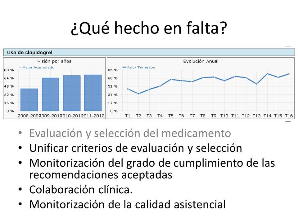 ¿Qué hecho en falta? Evaluación y selección del medicamento Unificar criterios de evaluación y selección Monitorización del grado de cumplimiento de l