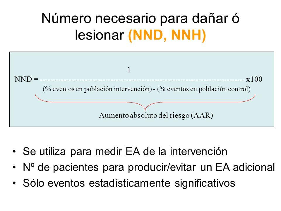 Número necesario para dañar ó lesionar (NND, NNH) Se utiliza para medir EA de la intervención Nº de pacientes para producir/evitar un EA adicional Sól