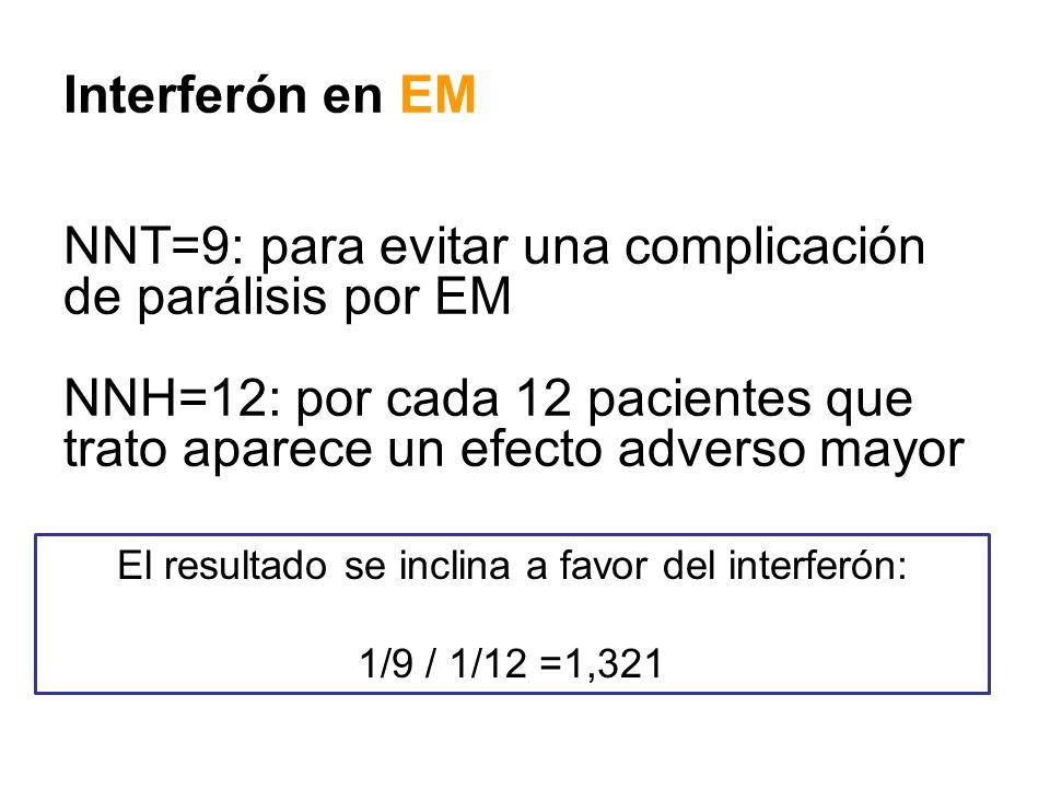 Interferón en EM NNT=9: para evitar una complicación de parálisis por EM NNH=12: por cada 12 pacientes que trato aparece un efecto adverso mayor El re