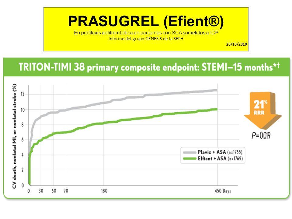 PRASUGREL (Efient®) En profilaxis antitrombótica en pacientes con SCA sometidos a ICP Informe del grupo GÉNESIS de la SEFH 20/10/2010 PRASUGREL (Efien