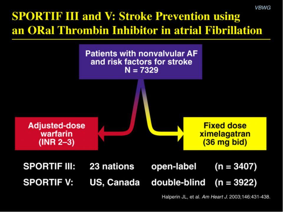 Beneficio Neto*HR (IC95%)P Historia de AIT/ Ictus 1,54 (1,02 a 2.32) 0.04 Pacientes 75 años 0.99 (0.81 a 1.21) 0.92 Pacientes < 60 kg 1.03 (0.69 a 1.53) 0.89 *Beneficio neto: muerte, IM no fatal, Ictus no fatal, hemorragia mayor no-CBAC.