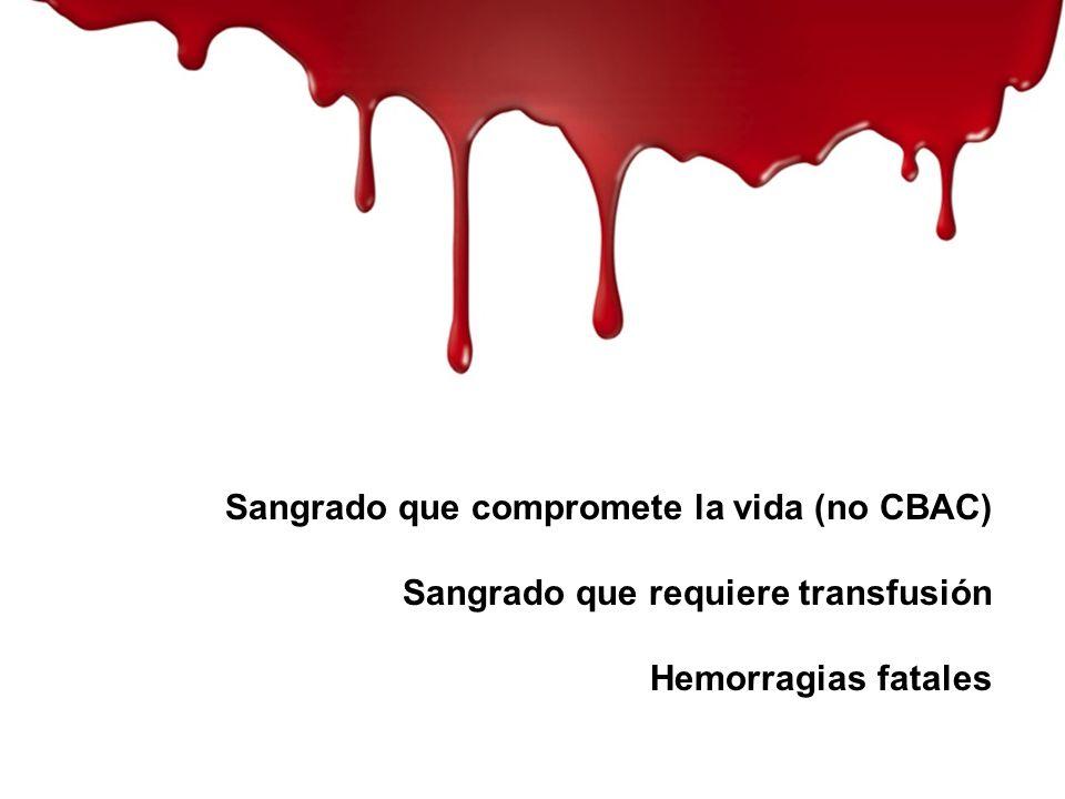 Sangrado que compromete la vida (no CBAC) Sangrado que requiere transfusión Hemorragias fatales