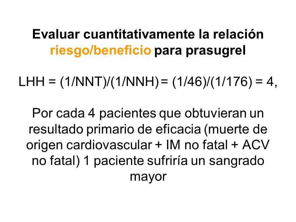 Evaluar cuantitativamente la relación riesgo/beneficio para prasugrel LHH = (1/NNT)/(1/NNH) = (1/46)/(1/176) = 4, Por cada 4 pacientes que obtuvieran