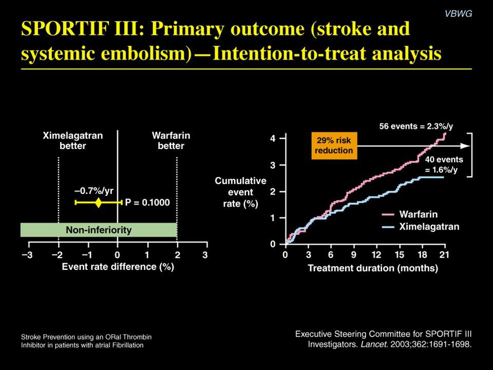 Interferón en EM NNT=9: para evitar una complicación de parálisis por EM NNH=12: por cada 12 pacientes que trato aparece un efecto adverso mayor El resultado se inclina a favor del interferón: 1/9 / 1/12 =1,321