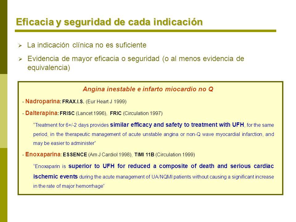 La indicación clínica no es suficiente Eficacia y seguridad de cada indicación Evidencia de mayor eficacia o seguridad (o al menos evidencia de equiva