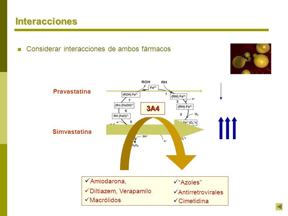 Considerar interacciones de ambos fármacos Interacciones Pravastatina Simvastatina 3A4 Amiodarona, Diltiazem, Verapamilo Macrólidos Azoles Antirretrov