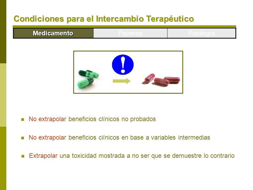 Condiciones para el Intercambio Terapéutico MedicamentoPacientePatología No extrapolar beneficios clínicos no probados No extrapolar beneficios clínic