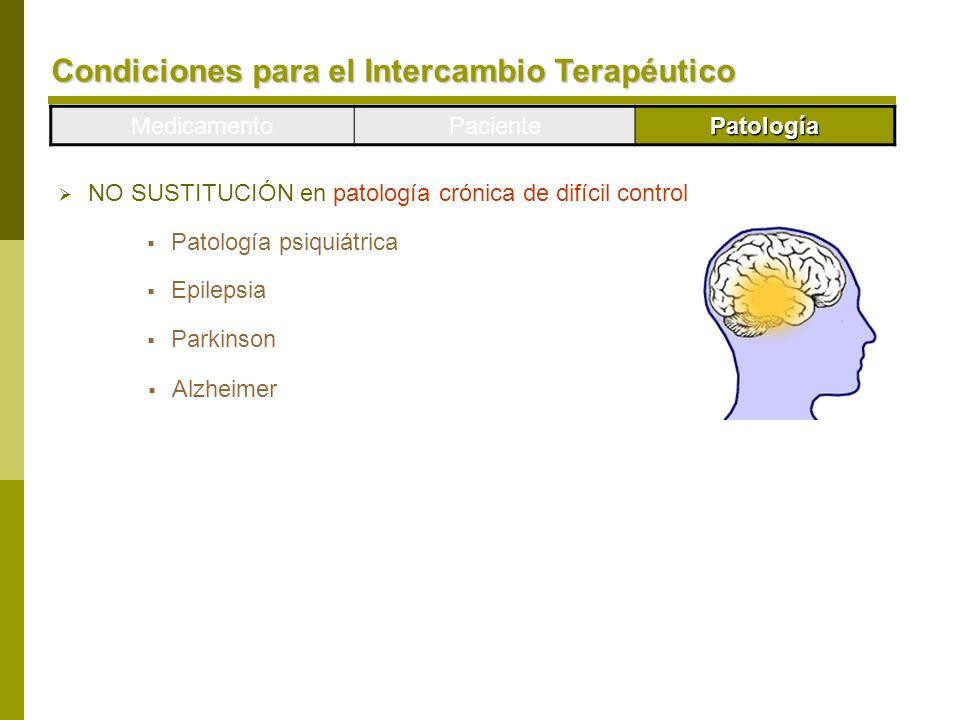 Condiciones para el Intercambio Terapéutico MedicamentoPacientePatología NO SUSTITUCIÓN en patología crónica de difícil control Patología psiquiátrica