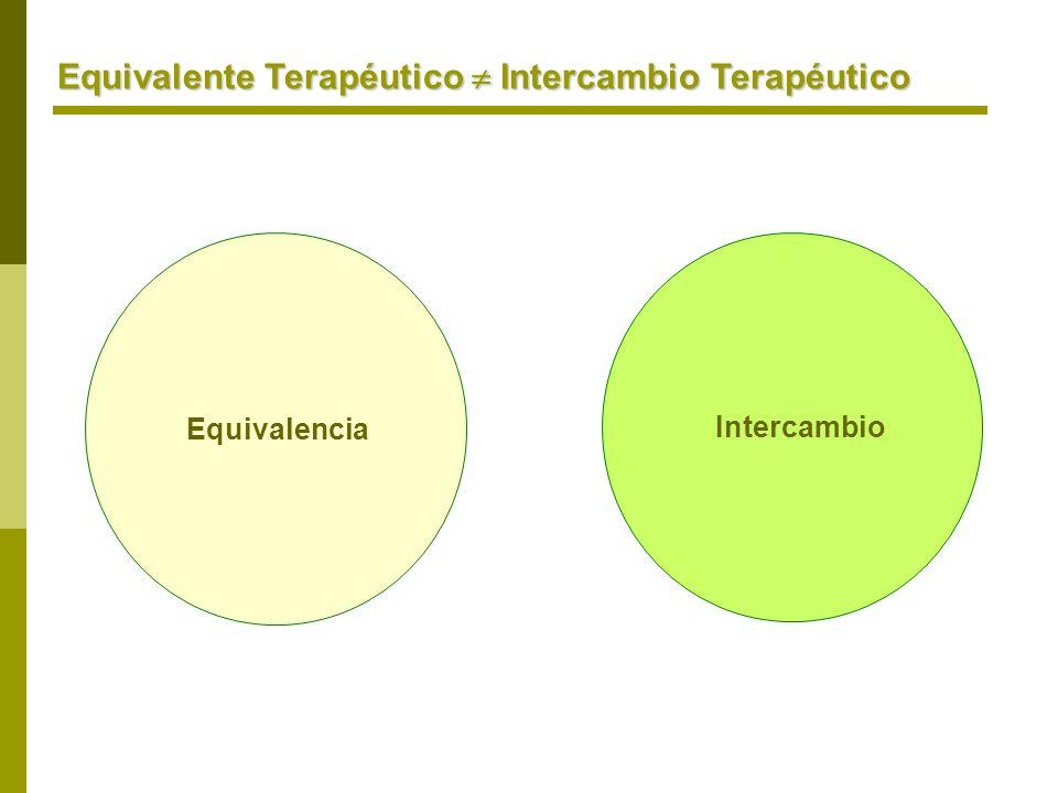 Equivalente Terapéutico Intercambio Terapéutico Intercambio Equivalencia