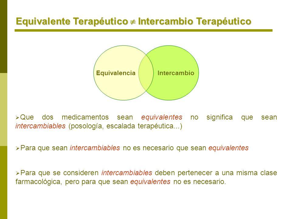 Equivalente Terapéutico Intercambio Terapéutico Que dos medicamentos sean equivalentes no significa que sean intercambiables (posología, escalada tera