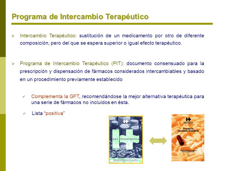 Programa de Intercambio Terapéutico Intercambio Terapéutico: sustitución de un medicamento por otro de diferente composición, pero del que se espera s