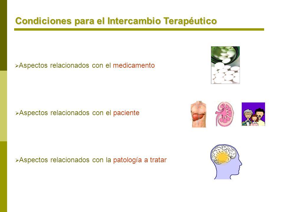 Condiciones para el Intercambio Terapéutico Aspectos relacionados con la patología a tratar Aspectos relacionados con el medicamento Aspectos relacion