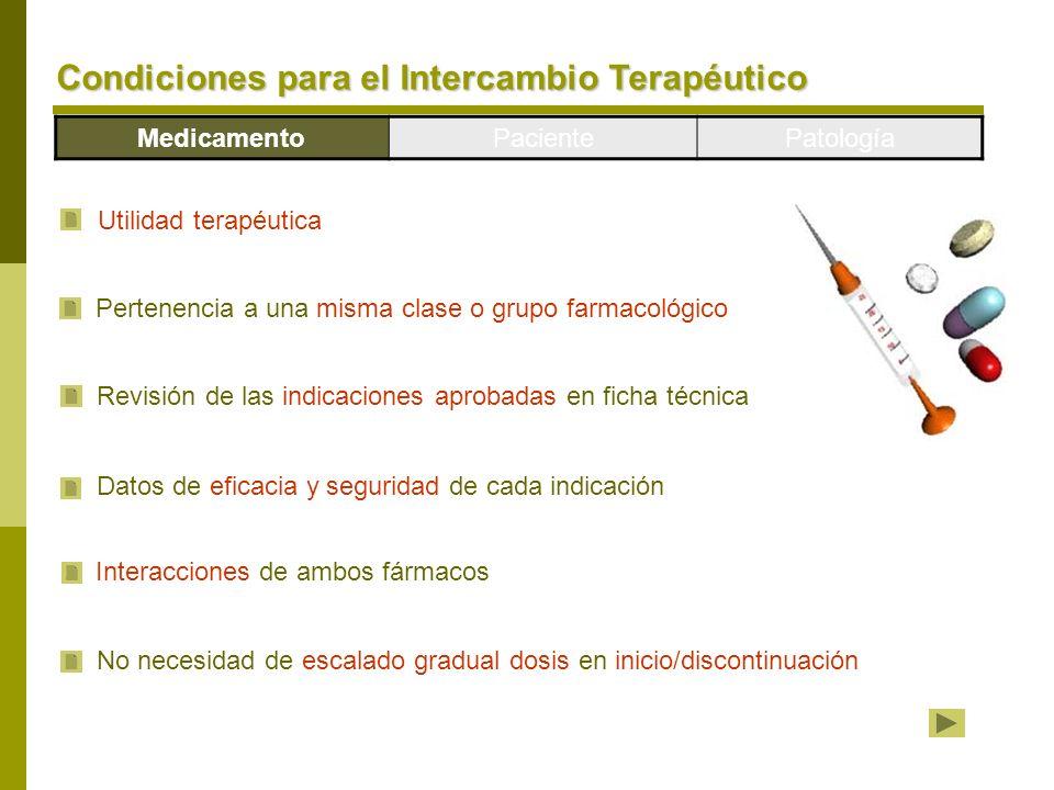 MedicamentoPacientePatología Condiciones patológicas Insuficiencia renal o hepática Otras patologías concomitantes específicas 4.3.Contraindicaciones Metoclopramida Combinación con levodopa a causa de su mutuo antagonismo.