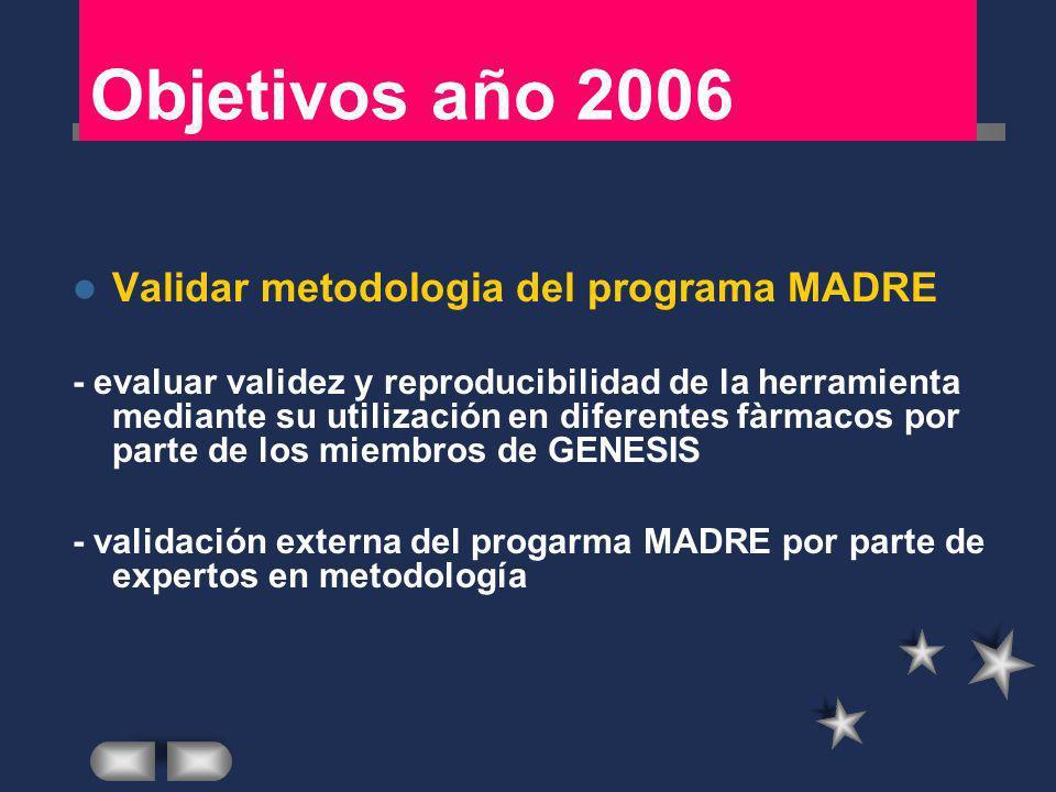 Objetivos año 2006 Validar metodologia del programa MADRE - evaluar validez y reproducibilidad de la herramienta mediante su utilización en diferentes