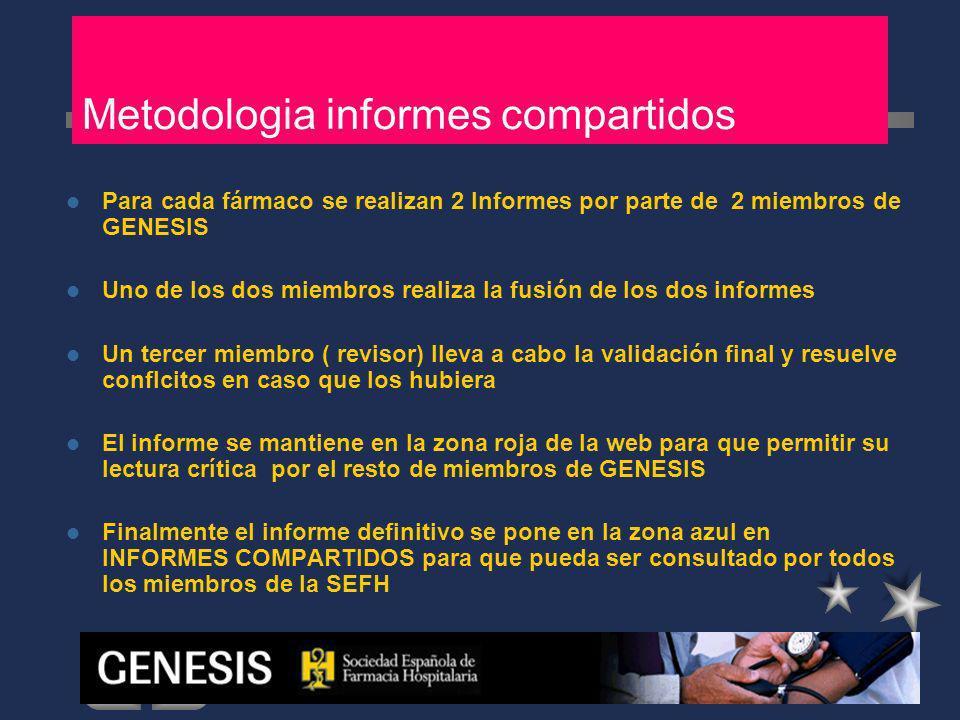 Metodologia informes compartidos Para cada fármaco se realizan 2 Informes por parte de 2 miembros de GENESIS Uno de los dos miembros realiza la fusión