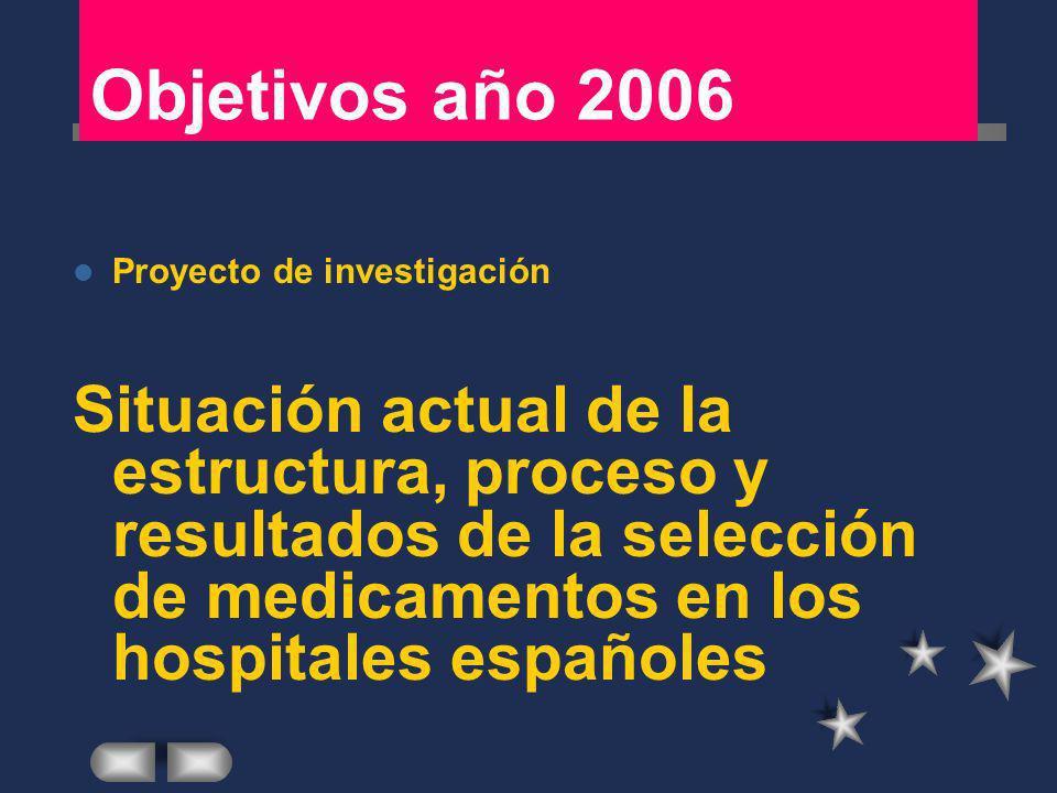 Objetivos año 2006 Proyecto de investigación Situación actual de la estructura, proceso y resultados de la selección de medicamentos en los hospitales