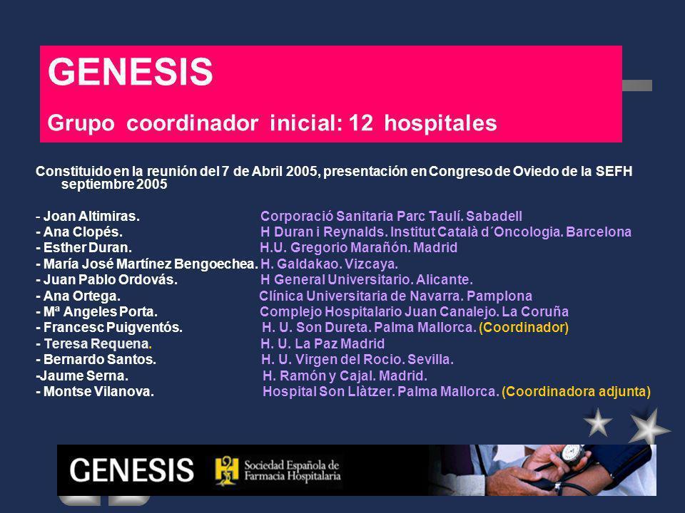 GENESIS Grupo coordinador inicial: 12 hospitales Constituido en la reunión del 7 de Abril 2005, presentación en Congreso de Oviedo de la SEFH septiemb