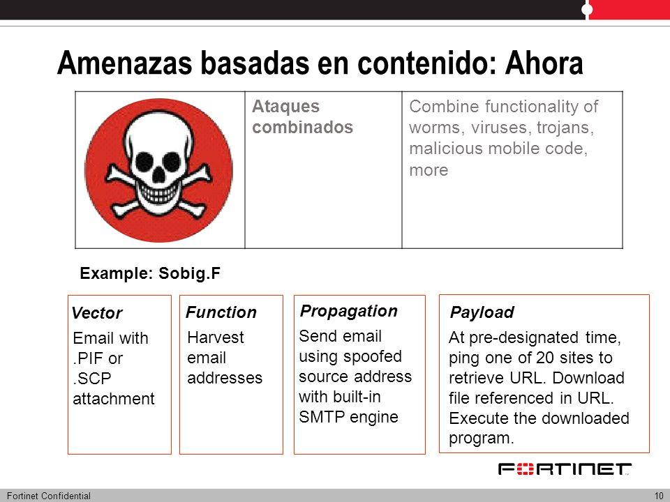 Fortinet Confidential10 Amenazas basadas en contenido: Ahora Ataques combinados Combine functionality of worms, viruses, trojans, malicious mobile cod