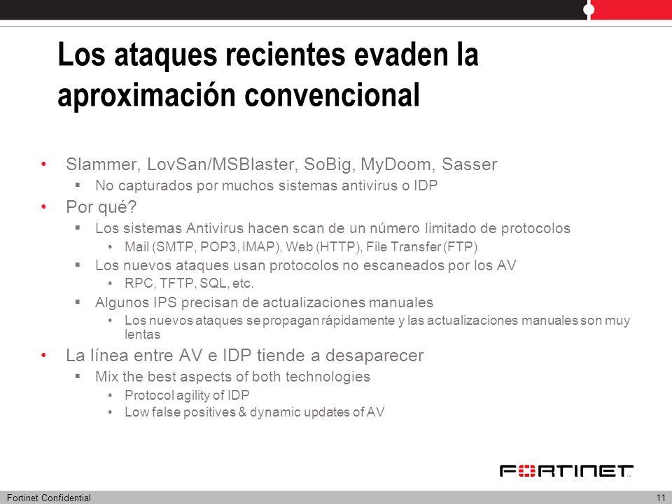 Fortinet Confidential11 Los ataques recientes evaden la aproximación convencional Slammer, LovSan/MSBlaster, SoBig, MyDoom, Sasser No capturados por m