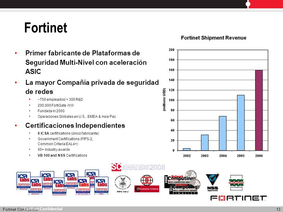 Fortinet Confidential13 Fortinet Confidential Fortinet Primer fabricante de Plataformas de Seguridad Multi-Nivel con aceleración ASIC La mayor Compañí