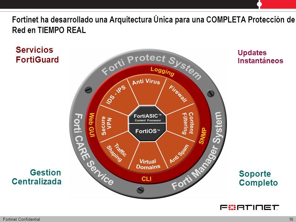 Fortinet Confidential16 Fortinet ha desarrollado una Arquitectura Única para una COMPLETA Protección de Red en TIEMPO REAL Soporte Completo Gestion Ce