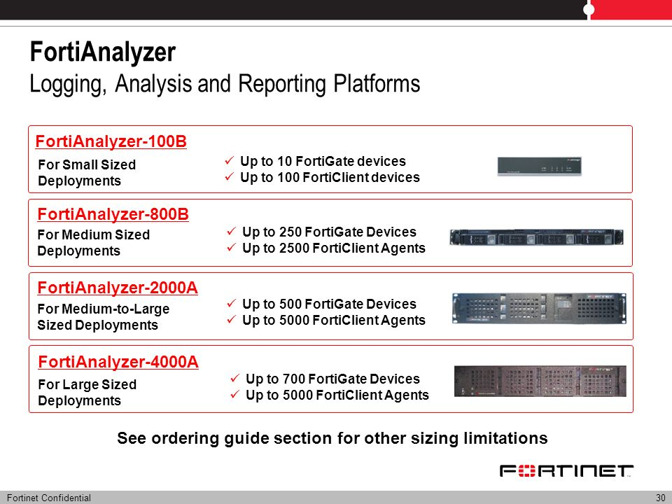 Fortinet Confidential30 FortiAnalyzer Logging, Analysis and Reporting Platforms FortiAnalyzer-100B For Small Sized Deployments For Medium Sized Deploy
