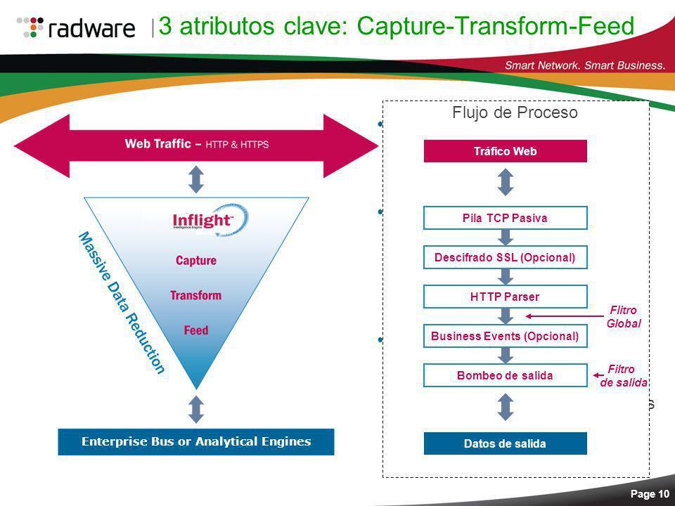 Page 10 3 atributos clave: Capture-Transform-Feed Capture – Basado en la red, toda la información de la sesión – Descifrado SSL Transform – Transforma
