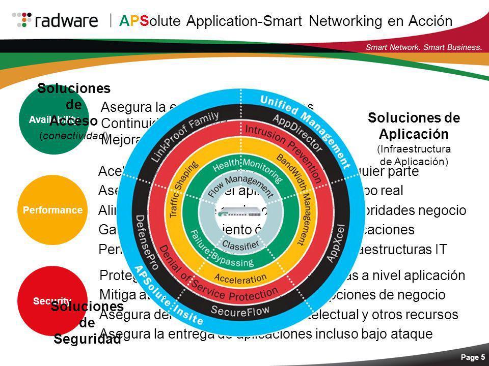 Page 5 APSolute Application-Smart Networking en Acción Asegura la entrega de aplicaciones Continuidad del negocio Mejora de la productividad Performan