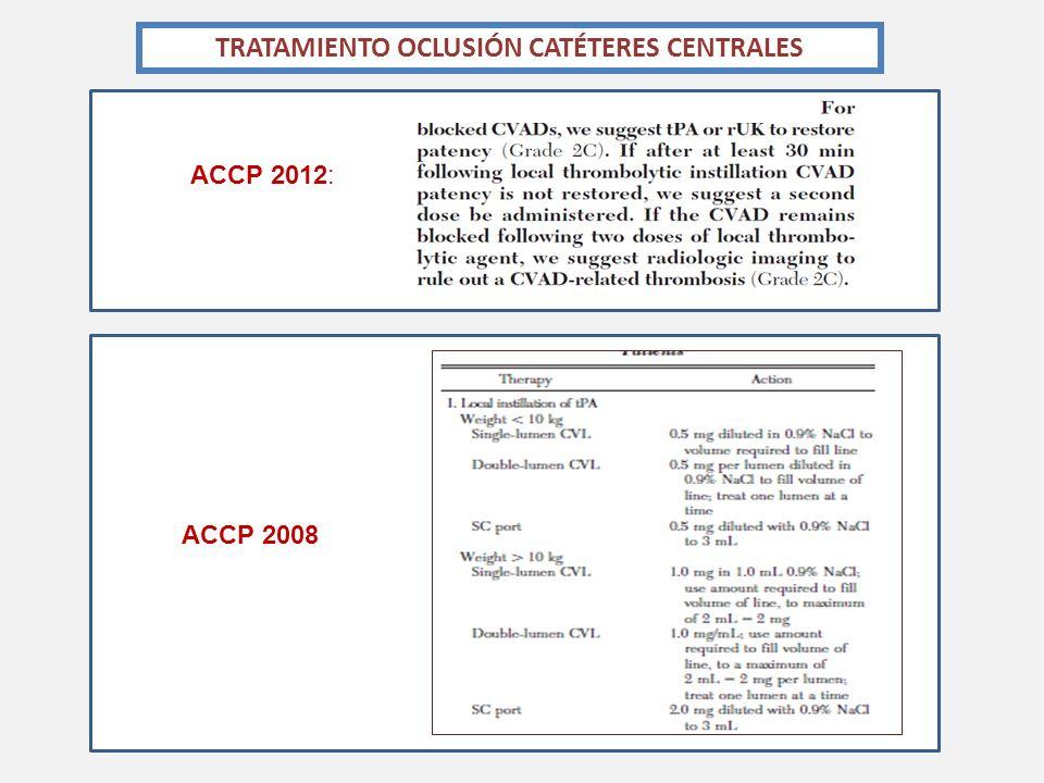 TRATAMIENTO OCLUSIÓN CATÉTERES CENTRALES ACCP 2012: ACCP 2008