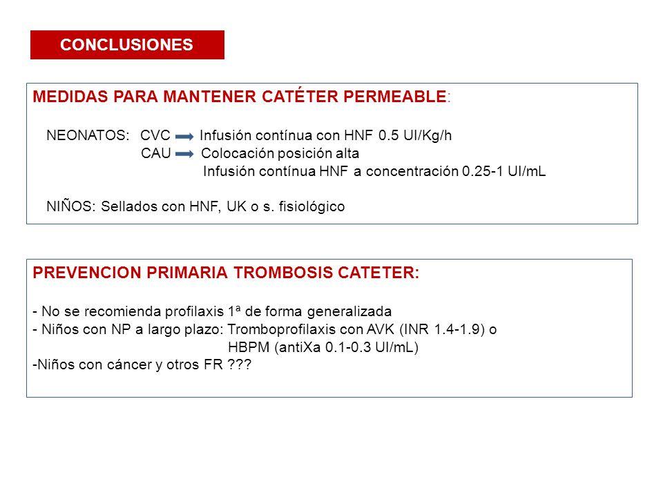CONCLUSIONES MEDIDAS PARA MANTENER CATÉTER PERMEABLE: NEONATOS: CVC Infusión contínua con HNF 0.5 UI/Kg/h CAU Colocación posición alta Infusión contín