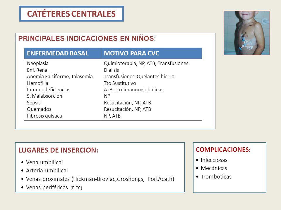 LUGARES DE INSERCION : Vena umbilical Arteria umbilical Venas proximales (Hickman-Broviac,Groshongs, PortAcath) Venas periféricas (PICC) CATÉTERES CEN