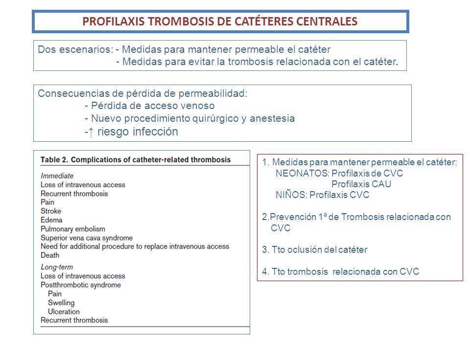 PROFILAXIS TROMBOSIS DE CATÉTERES CENTRALES Dos escenarios: - Medidas para mantener permeable el catéter - Medidas para evitar la trombosis relacionad