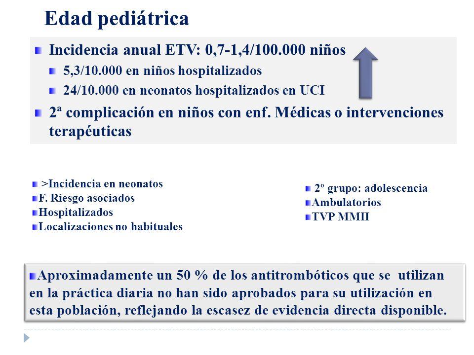 Incidencia anual ETV: 0,7-1,4/100.000 niños 5,3/10.000 en niños hospitalizados 24/10.000 en neonatos hospitalizados en UCI 2ª complicación en niños co
