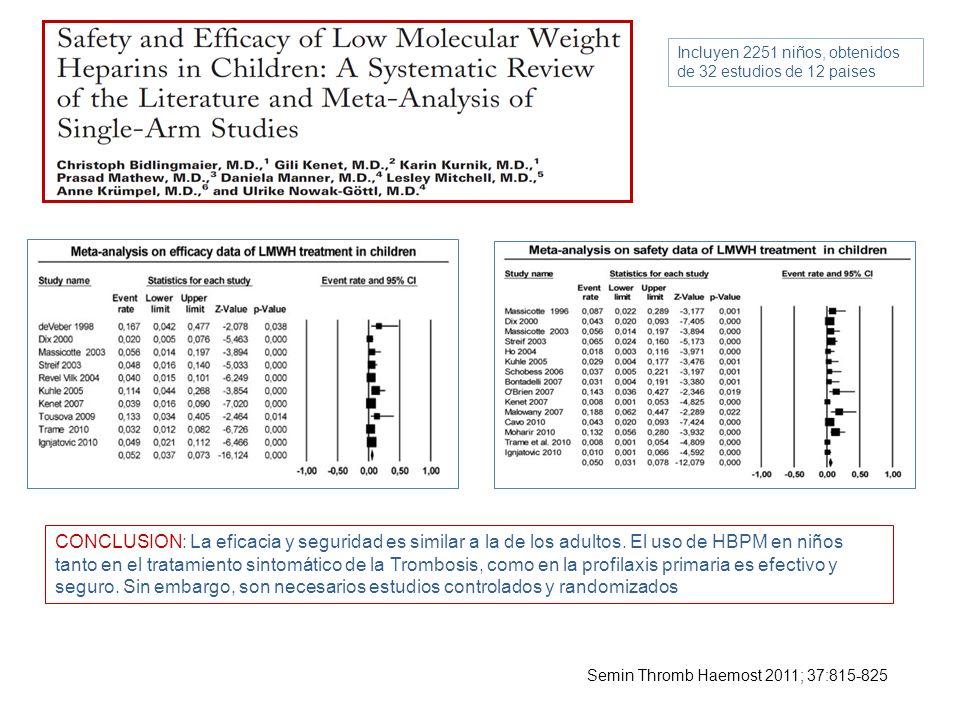Semin Thromb Haemost 2011; 37:815-825 CONCLUSION: La eficacia y seguridad es similar a la de los adultos. El uso de HBPM en niños tanto en el tratamie