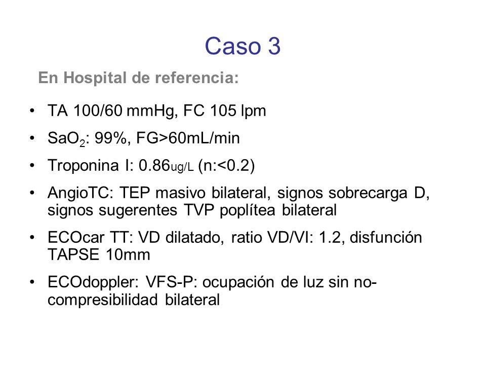 Caso 3 Angiografía pulmonar> trombectomía (PAm33>32); no trombolisis HNF (bolo 80 U/kg >perfusión 18 U/kg/h>ajustada a TTPa 1.5-2.5) A los 2 días tinzaparina 175 U/kg qd A los 5 días inicio warfarina A los 20 días stop tinzaparina (INR 2.02) Tratamiento
