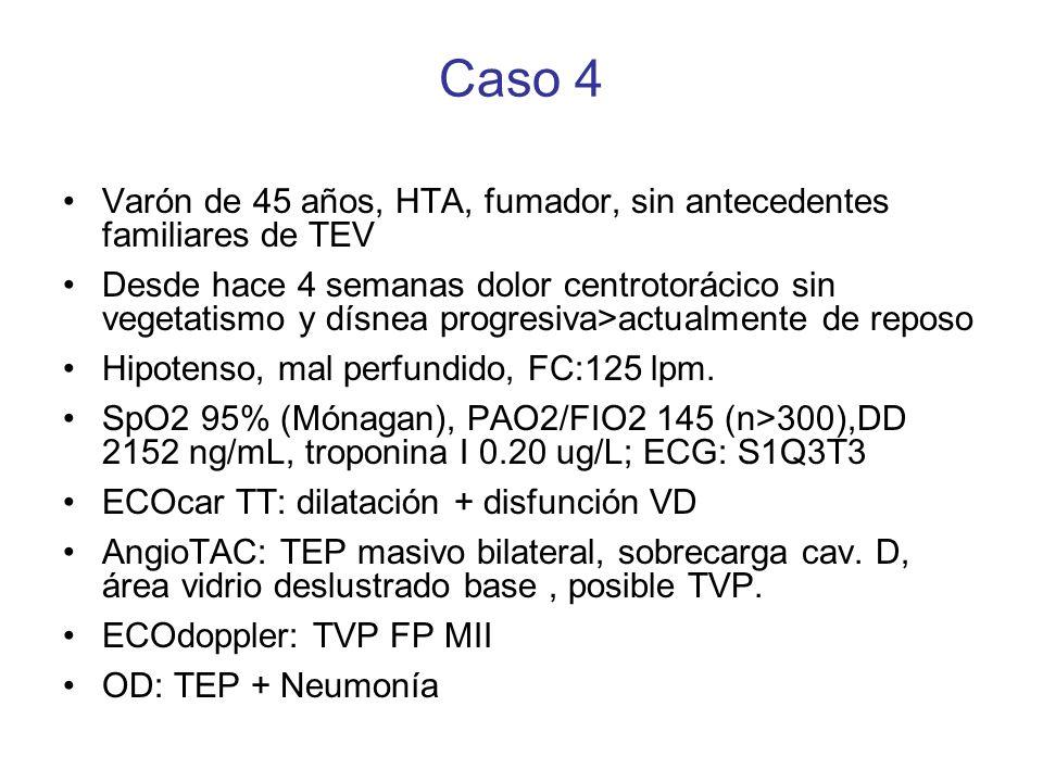 Caso 4 Arteriografía>trombectomía + fibrinolisis local DíaINRHBPM/HNFWarfarina (mg) 0HNF 3Tinzaparina 175 UI/kg qd 171Tinzaparina 175 UI/kg qd5-5-5 202.752.5-2.5-2.5 236.50-0-2.5-2.5-2.5-0 293.372.5 306.30-0-2.5-0 344.40-2.5 alternos 413.291 diario Puente de la Constitución Vacaciones de Navidad