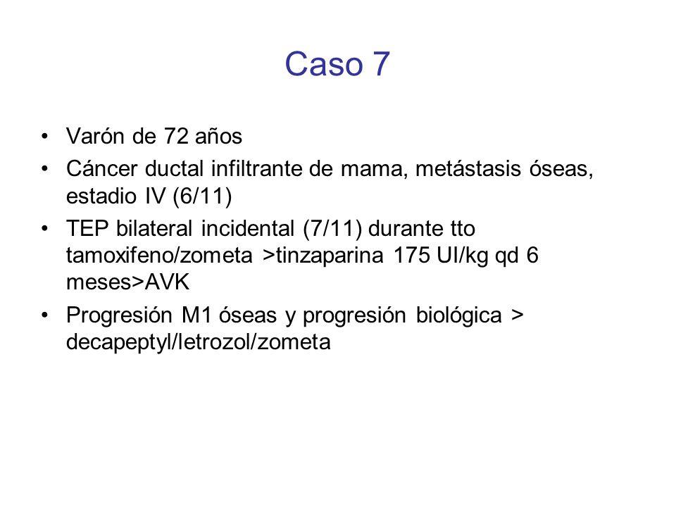 Caso 7 Varón de 72 años Cáncer ductal infiltrante de mama, metástasis óseas, estadio IV (6/11) TEP bilateral incidental (7/11) durante tto tamoxifeno/