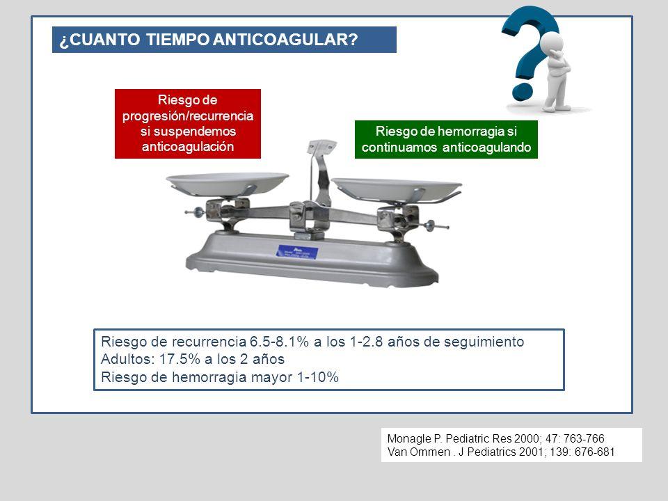 FACTORES QUE AFECTAN EL RIESGO DE RECURRENCIA MARCADORES DE LABORATORIO DE ACTIVACION COAGULACIÓN: Niveles elevados de FVIII, DD o ambos, tanto en el diagnostico como a los 3 y 6 meses, son altamente predictivos de mal PX (OR 6.1;p=0.008),(OR 4.7;p=0.002).