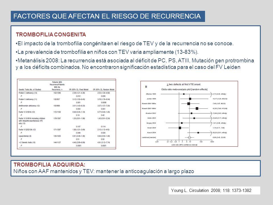 FACTORES QUE AFECTAN EL RIESGO DE RECURRENCIA Young L. Circulation 2008; 118: 1373-1382 TROMBOFILIA CONGENITA El impacto de la trombofilia congénita e