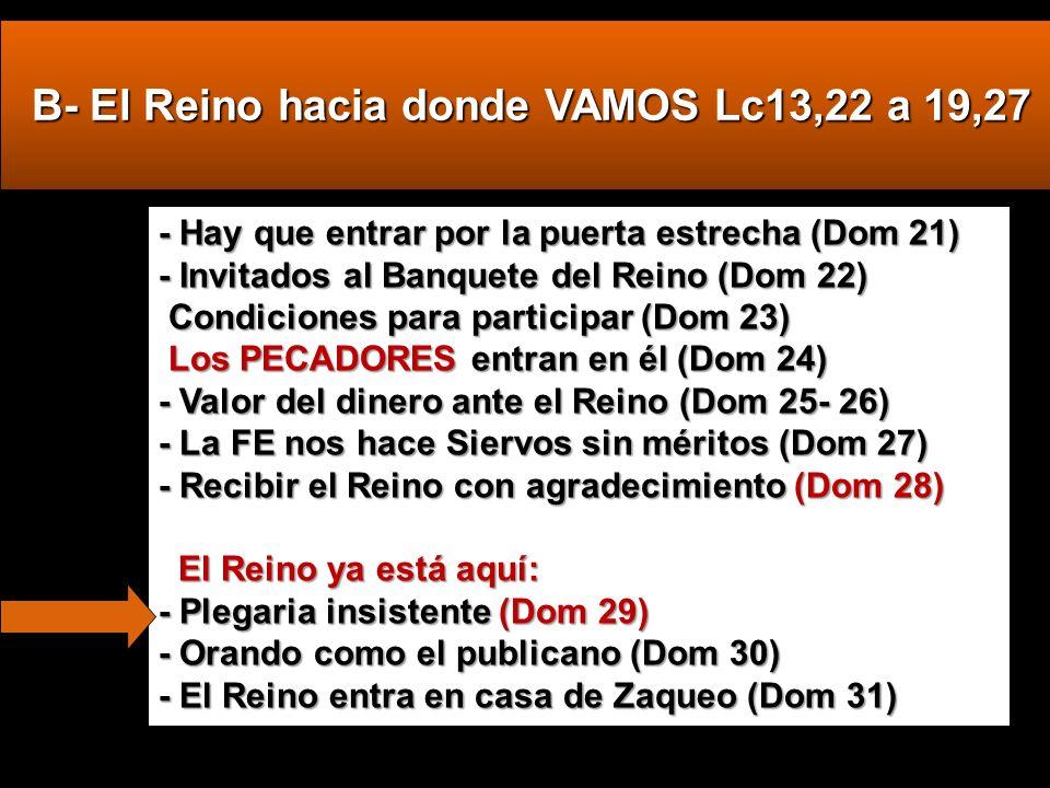 MAR MEDITERRANI - Hay que entrar por la puerta estrecha (Dom 21) - Invitados al Banquete del Reino (Dom 22) Condiciones para participar (Dom 23) Condiciones para participar (Dom 23) Los PECADORES entran en él (Dom 24) Los PECADORES entran en él (Dom 24) - Valor del dinero ante el Reino (Dom 25- 26) - La FE nos hace Siervos sin méritos (Dom 27) - Recibir el Reino con agradecimiento (Dom 28) El Reino ya está aquí: - Plegaria insistente (Dom 29) - Orando como el publicano (Dom 30) - El Reino entra en casa de Zaqueo (Dom 31) El Reino ya está aquí: - Plegaria insistente (Dom 29) - Orando como el publicano (Dom 30) - El Reino entra en casa de Zaqueo (Dom 31) B- El Reino hacia donde VAMOS Lc13,22 a 19,27 B- El Reino hacia donde VAMOS Lc13,22 a 19,27