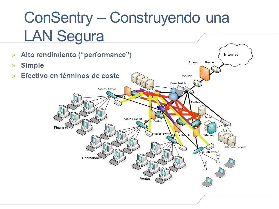ConSentry – Construyendo una LAN Segura Internet Finanzas Operaciones Ventas WLAN Switch Core Switch IDS/IDP FirewallRouter A/D Server Database Server