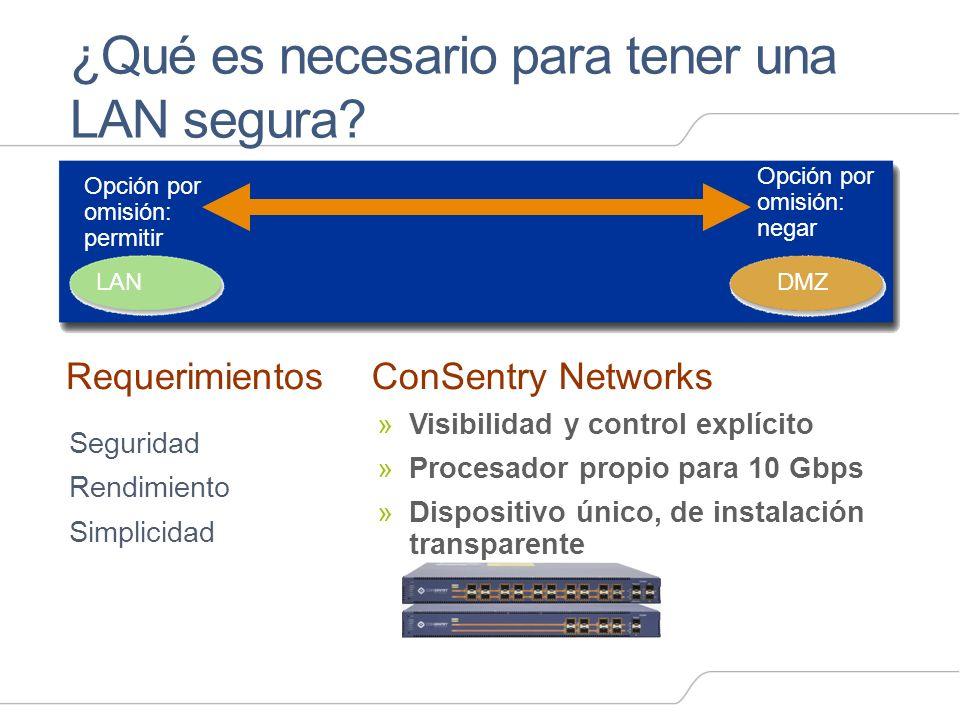¿Qué es necesario para tener una LAN segura? Seguridad Rendimiento Simplicidad ConSentry Networks »Visibilidad y control explícito »Procesador propio
