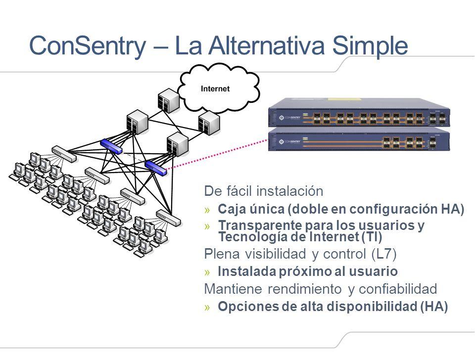 ConSentry – La Alternativa Simple De fácil instalación » Caja única (doble en configuración HA) » Transparente para los usuarios y Tecnología de Inter