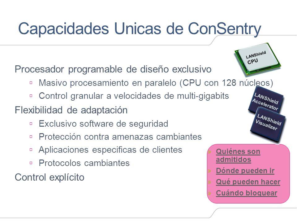 Capacidades Unicas de ConSentry Procesador programable de diseño exclusivo Masivo procesamiento en paralelo (CPU con 128 núcleos) Control granular a v