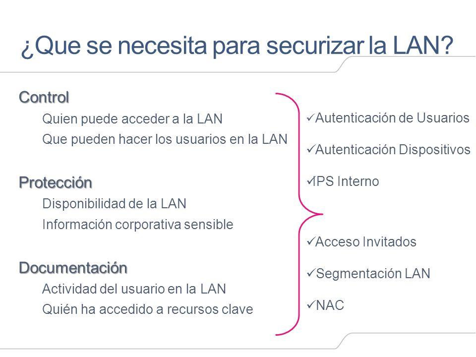 ¿Que se necesita para securizar la LAN? Control Quien puede acceder a la LAN Que pueden hacer los usuarios en la LANProtección Disponibilidad de la LA